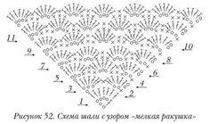 узоры для шали крючком схемы: 25 тыс изображений найдено в Яндекс.Картинках