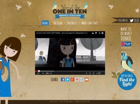 Tales of the 'One In Ten' - Alice & the Giant Emptiness - The Smith Family