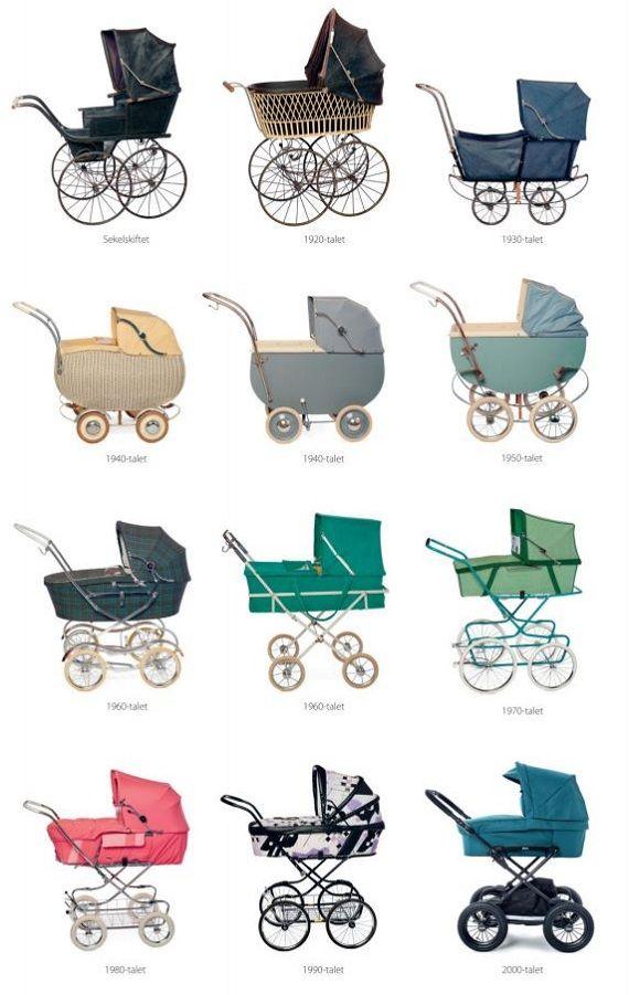 barnvagnar årtal