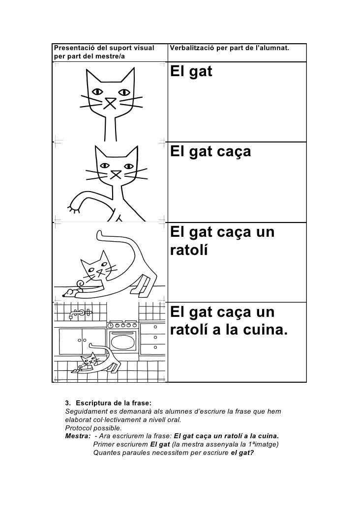 Annex 3 La Frase