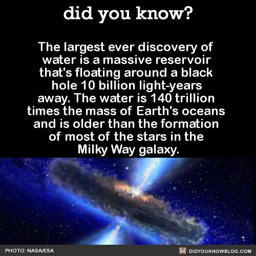 The largest ever discovery of water is a massive reservoir that's floating around a black hole 10 billion light-years away. The water is 140 trillion times the mass of Earth's oceans and is older than the formation of most of the stars in the Milky Way galaxy.   Source