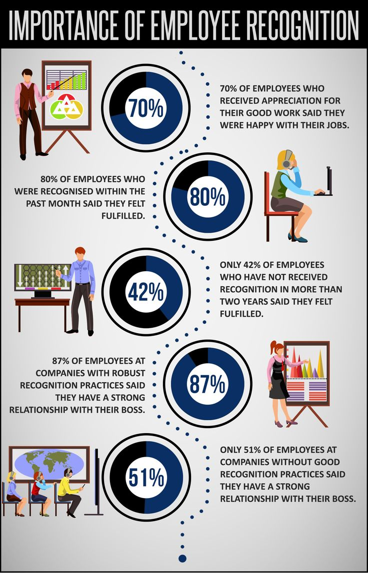 best ideas about employee recognition employee 17 best ideas about employee recognition employee appreciation recognition ideas and employee engagement