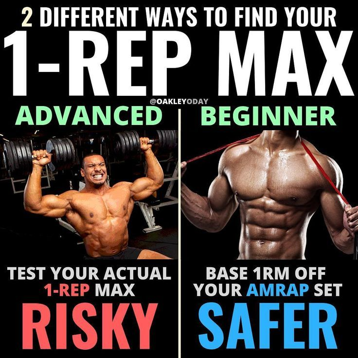 How Much Can You Lift - How To Calculate Your One-Rep Max (1RM
