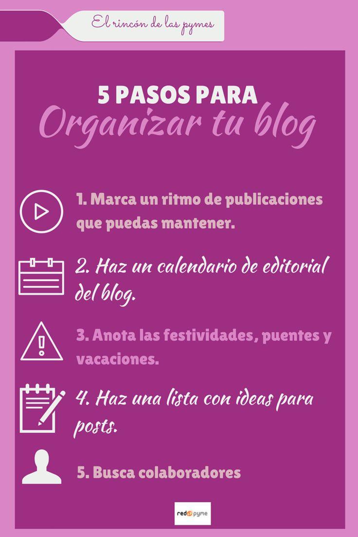 Cómo organizarte para tener un #blog