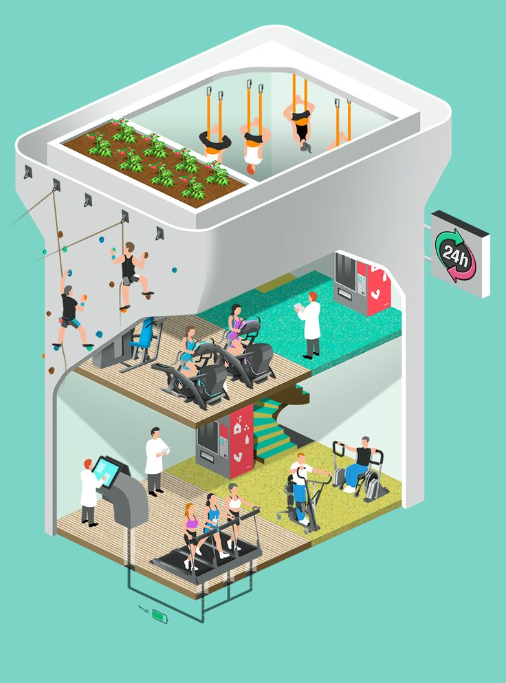 ideal gym | eco | green gym | sport | design | architecture | interiors | look at me | illustration | infographics