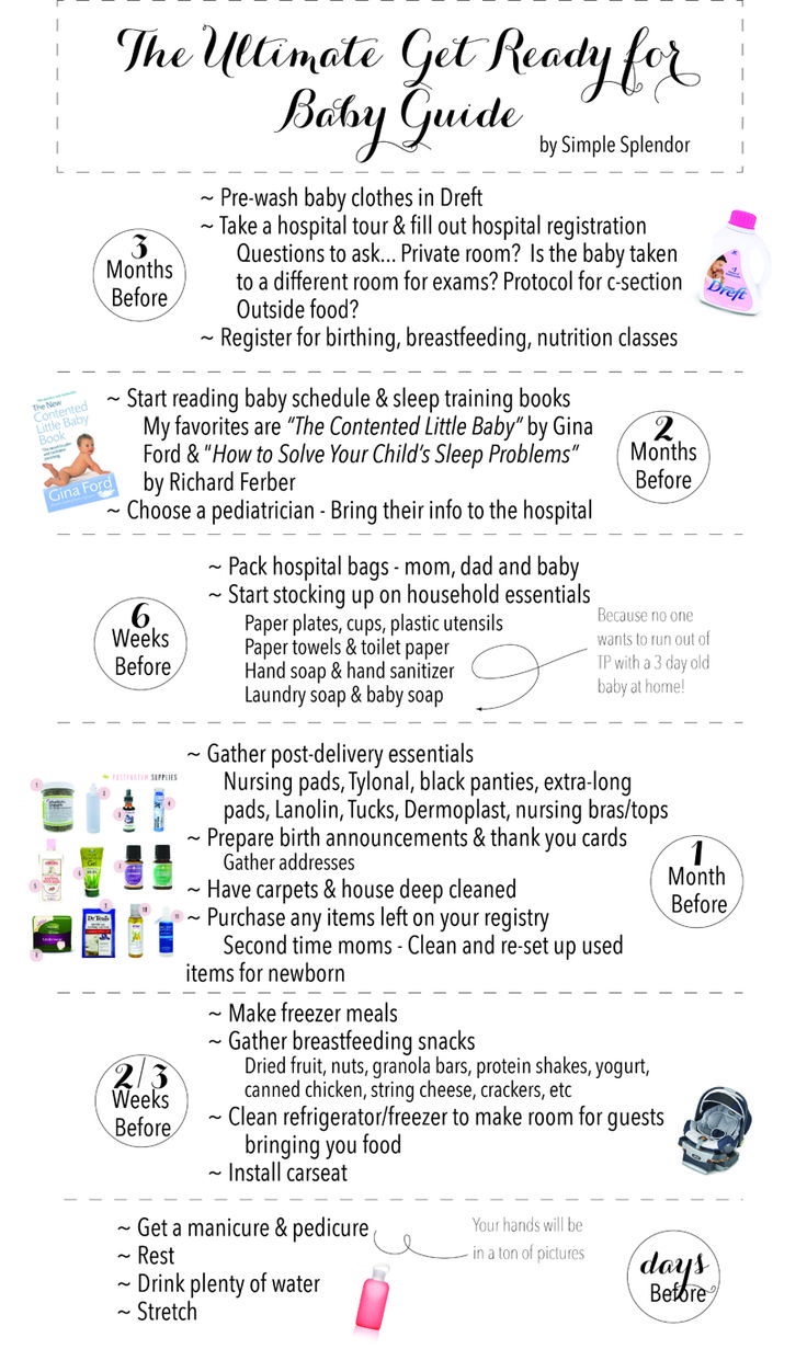 the most complete list I've found online so far... The Ultimate {Get Ready for Baby} Guide || www.SimplestofSplendor.com