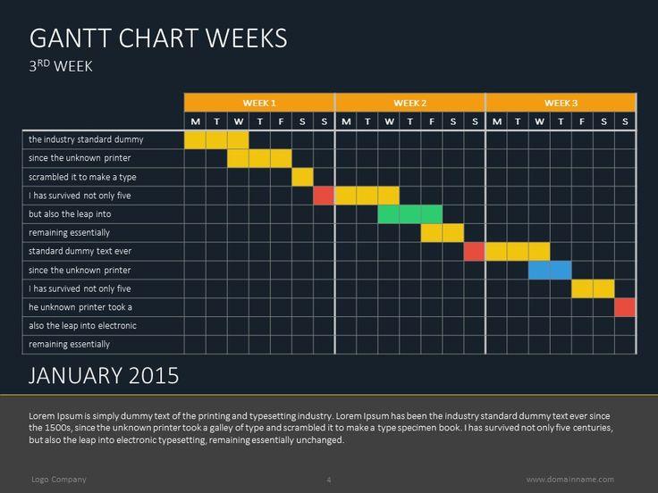 27 Best Gantt Chart Images On Pinterest Charts