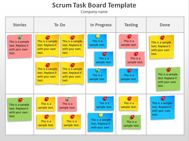 agile software development project plan template - scrum task board template 627 468 agile