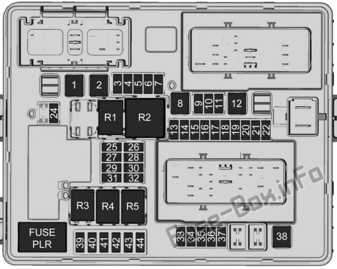 Trunk Fuse Box Diagram  Chevrolet Corvette  2019