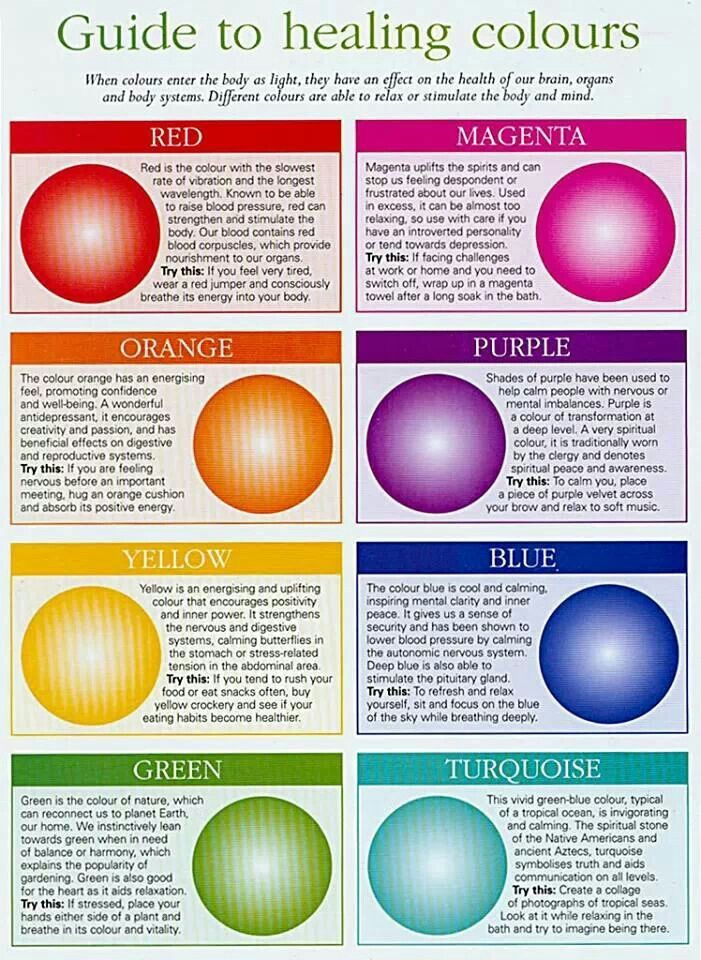 These are a term called Healing Colours, reading through these info graphics, I can see it is very interesting and could contribute to some of my future work.