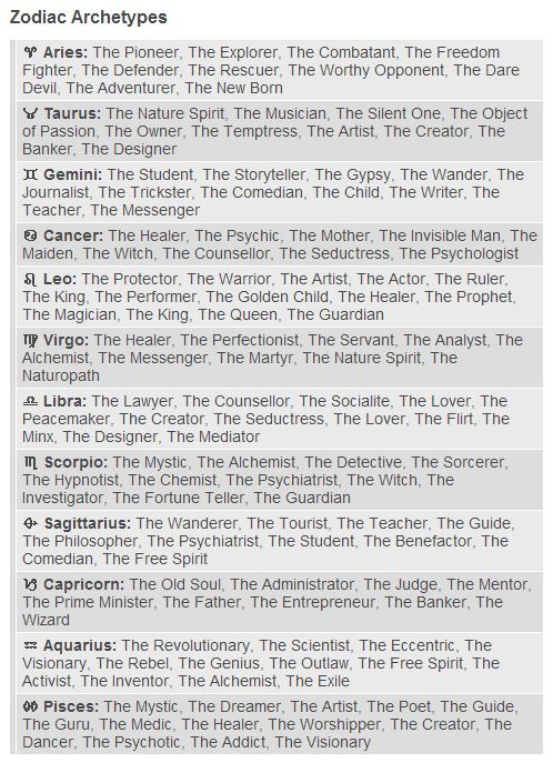 Zodiac Archetypes http://astrolocherry.tumblr.com/post/74886220185/zodiac-archetypes