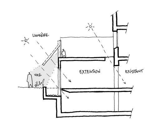 Cr che p e de bois h20 coupe archi pinterest for Architecture anglaise