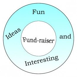 10 Fun and Interesting ways to raise money for a Charity Fundraiser