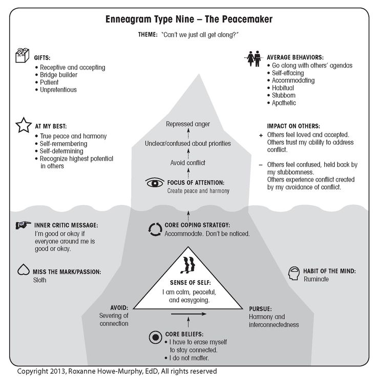 enneagram matchmaking Using the enneagram personality test to find compatibility & build strong relationships.