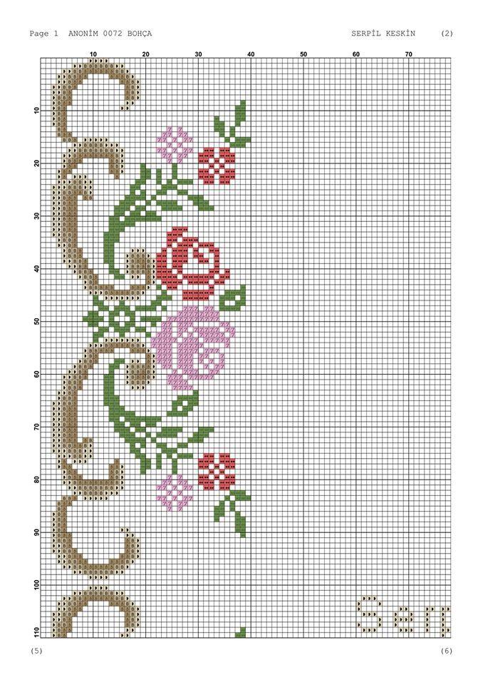 Pin De Elena Em графика Serpil Keskin 2 Toalha De Croche Retangular Bordado Ponto Cruz Bordado E Ponto Cruz