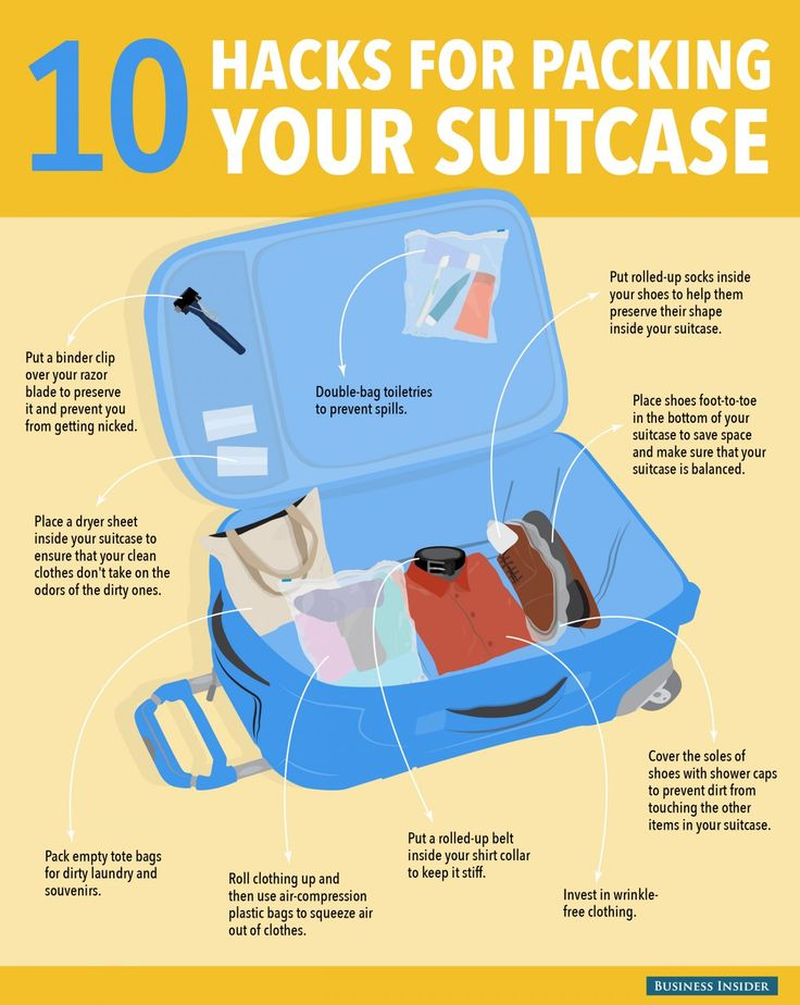 10 hacks for packing your suitcase