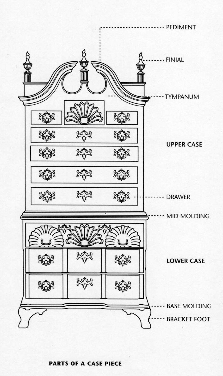 Parts of a Case Piece. 137 best Diagrams of Antique Furniture images on Pinterest