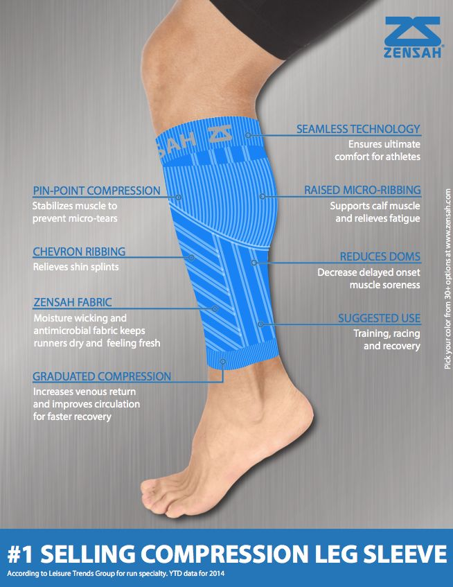 Compression Leg Sleeves | Shin Splint Relief | Graduated ...