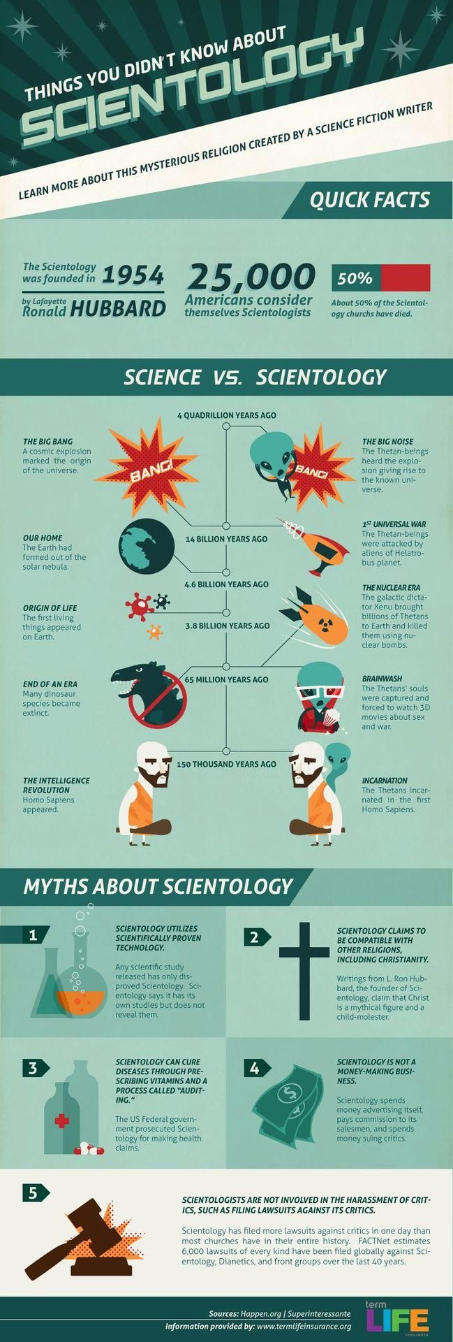 Scientology Infographic. LOVE it!