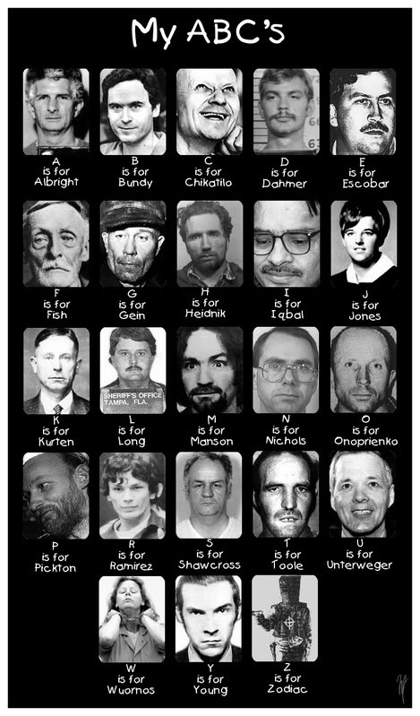Famous Serial Killers. Pathetic excuses of mankind!