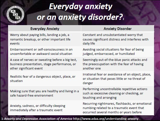 relationship between stress anxiety and phobias In fact, they present such a challenge to the individual, that a person can be said to have relationship anxiety, a fear of relationships, or suffer from commitment phobia commitment issues in.