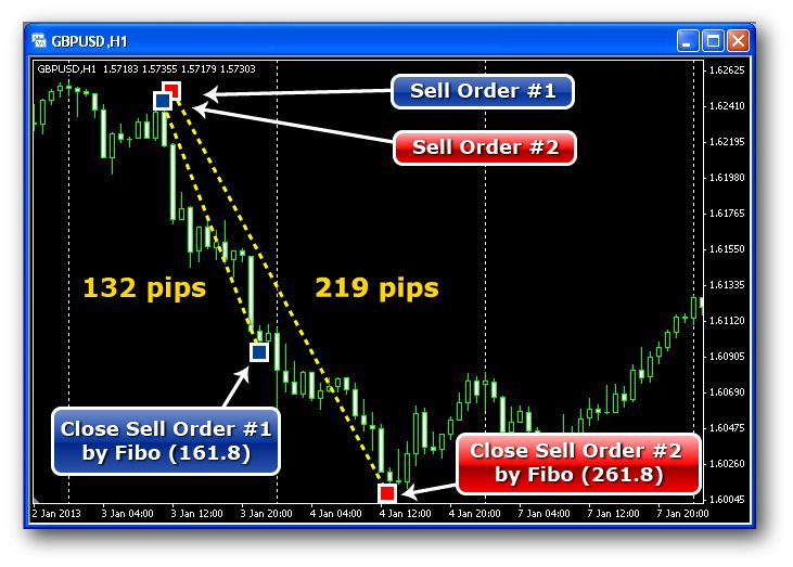 Xp investimentos opções binarias,Forex trading account jamaica www.gruporecato.com.br