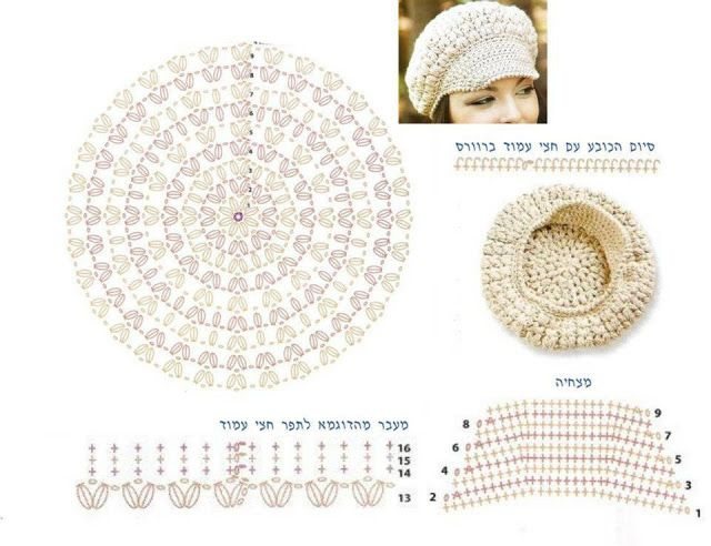 Mejores 10 imágenes de simbologia ganchillo en Pinterest | Puntadas ...