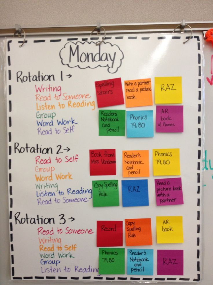 Classroom Rotation Ideas ~ Daily five rotation chart interesting idea but not sure