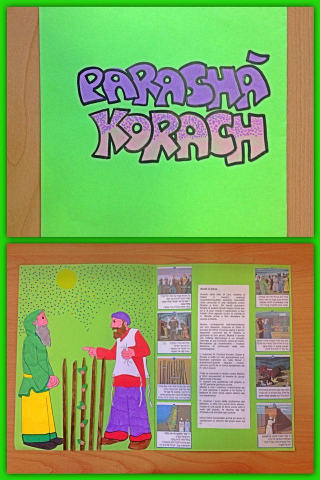 Parasha Korach