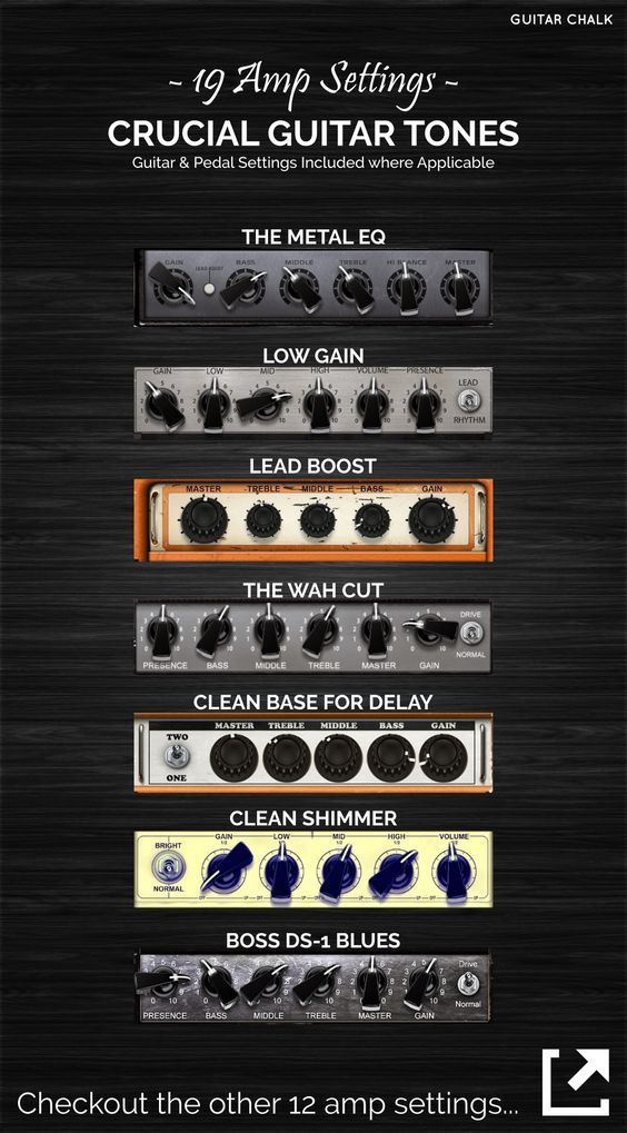 17 Best Images About Guitar Stuff On Pinterest