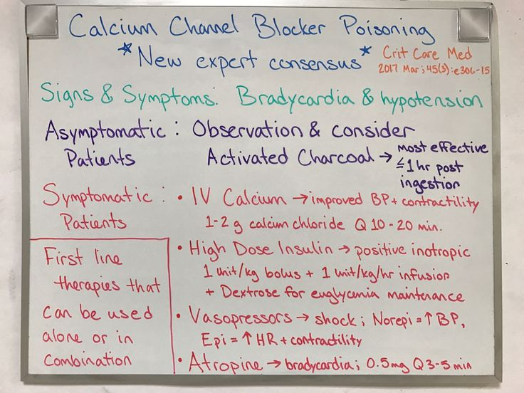 best 20+ calcium channel blocker ideas on pinterest | cardiac, Skeleton