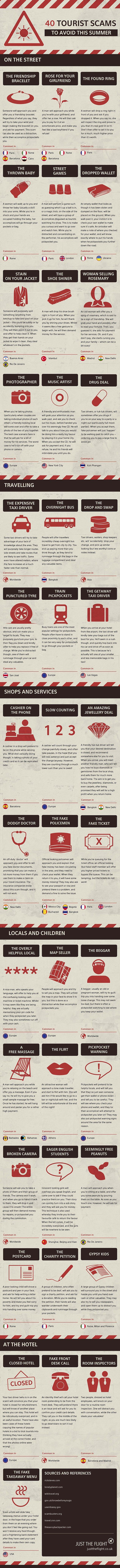 Travel scams to watch out for this summer. - Imgur