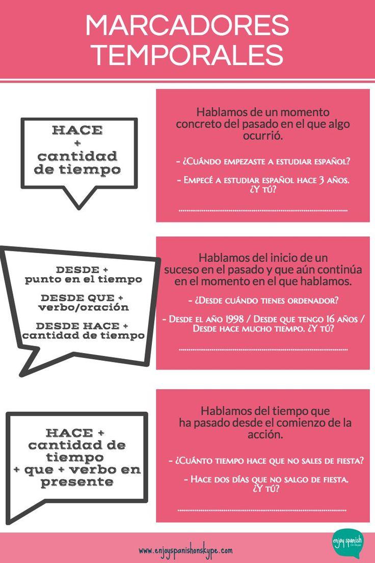 Marcadores temporales: HACE / DESDE / DESDE HACE