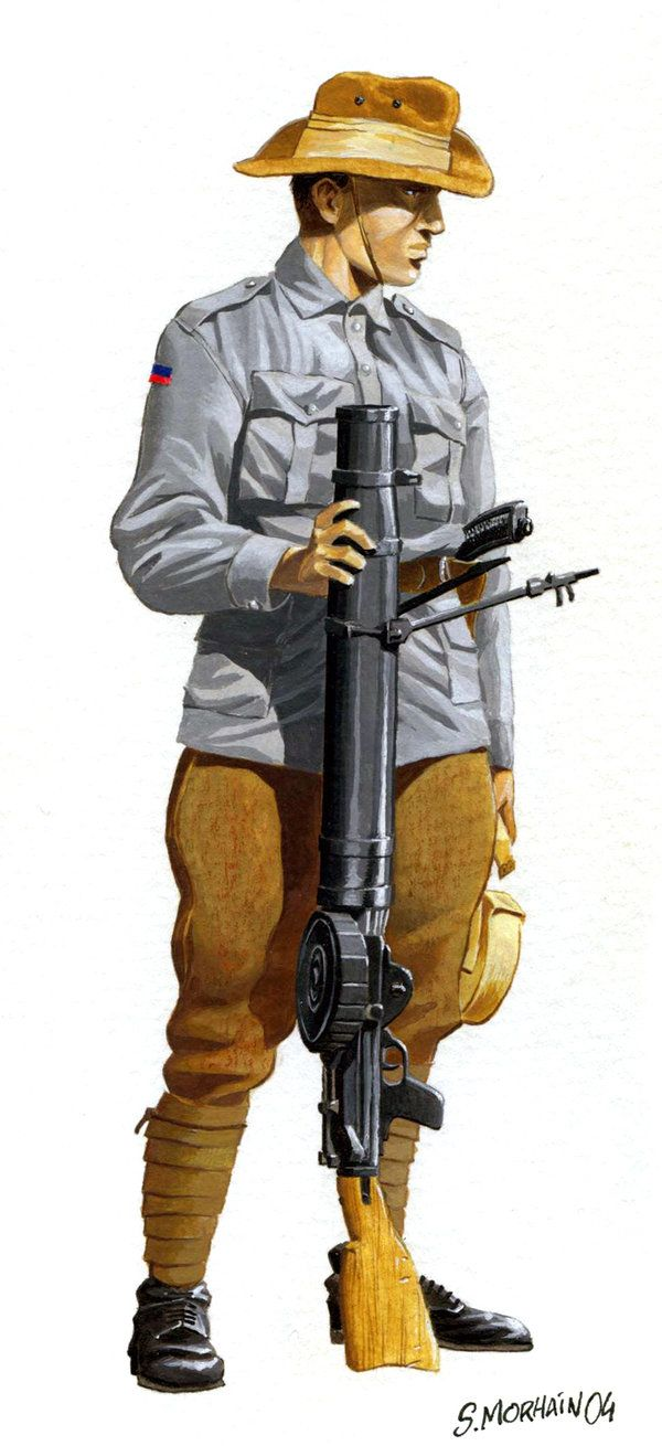 WWI ANZAC Soldier