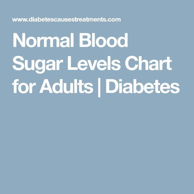 Normal Blood Sugar Levels Chart for Adults | Diabetes