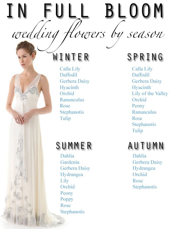 Seasonal Guide to Wedding Flowers.