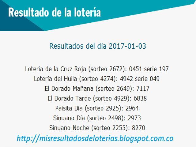 """Resultado de la Lotería: """"Formulas para ganar la Loteria""""-resultados de lot..."""