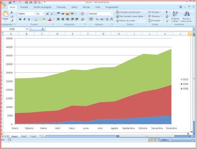 Tipos de gráficos en las hojas de cálculo Excel y otras: Gráficos de áreas.