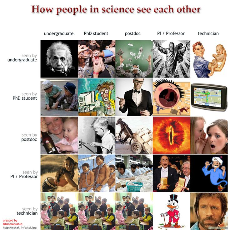 How people in science see each other. I wish there was a love button @Jacquelyn Kyle lol :)