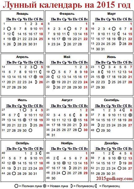 Лунный календарь на 2015 год с фазами луны (скачать)