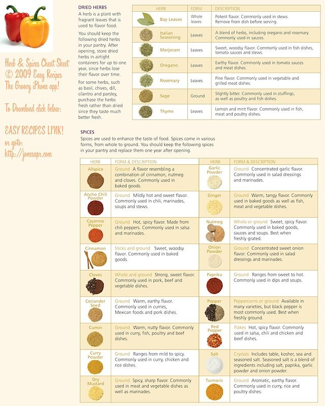 Herbs & Spices Cheat Sheet: Cheat Sheet, Spices Charts, Spices Cabinets, Herbs Charts, Spices Cheat, Healthy Food, Herbs Cheatsheet, Spices And Herbs, Herbs Spic