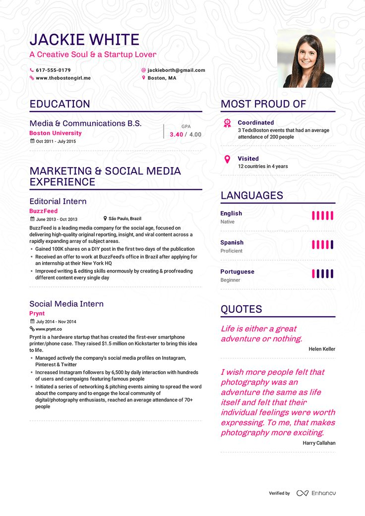 examples of resumes by enhancv resume format for design