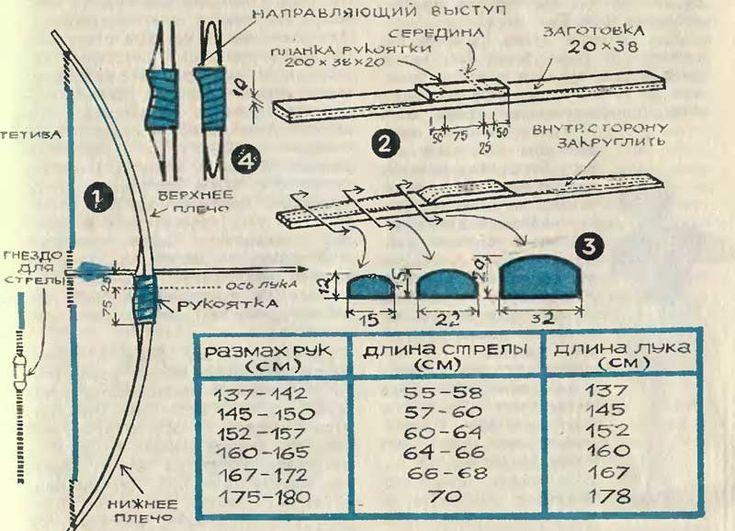 диаметр стрелы лука: 12 тыс изображений найдено в Яндекс.Картинках