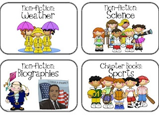 Labels for your class Library by Genre.