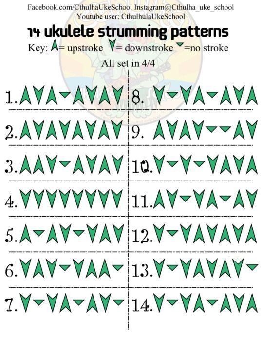 Ukulele lesson 14 strumming patterns Ukulele tutorial Facebook.com/cthulhaukeschool Instagram @cthulha_uke_school Youtube Cthulha Ukulele