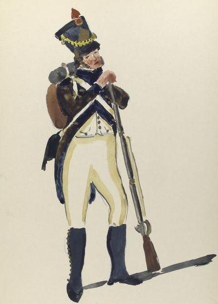 6º Regimiento de Infanteria de Linea Málaga 1811