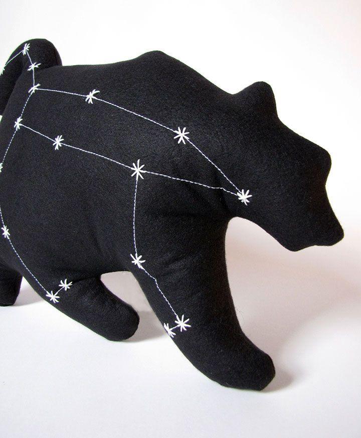 Ursa Major Constellation- The Great Bear in Black.