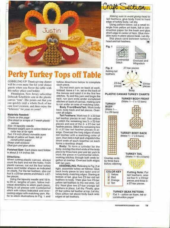 Perky Turkey