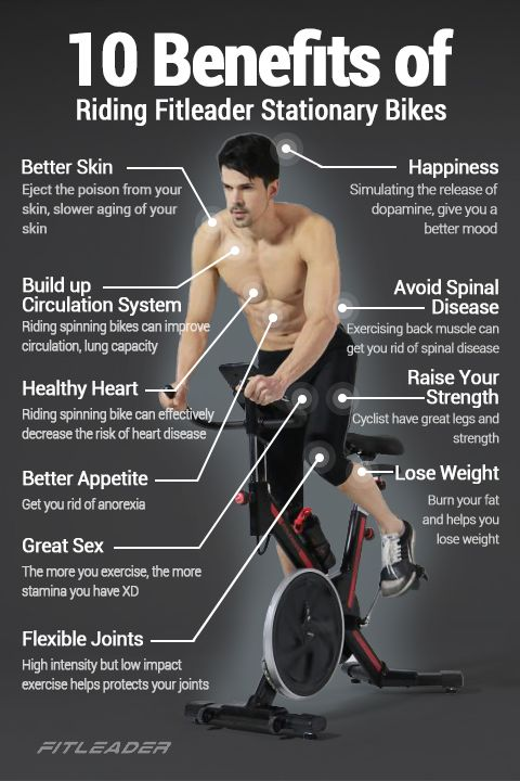7 Best Fitleader Exercise Bike Images On Pinterest Exercises