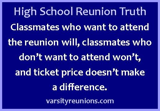 Classmates who want to attend the reunion will, classmates who don't want to attend won't, and ticket price doesn't make  a difference. varsityreunions.com